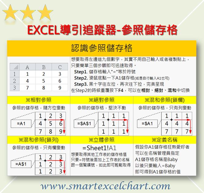 函數教學3