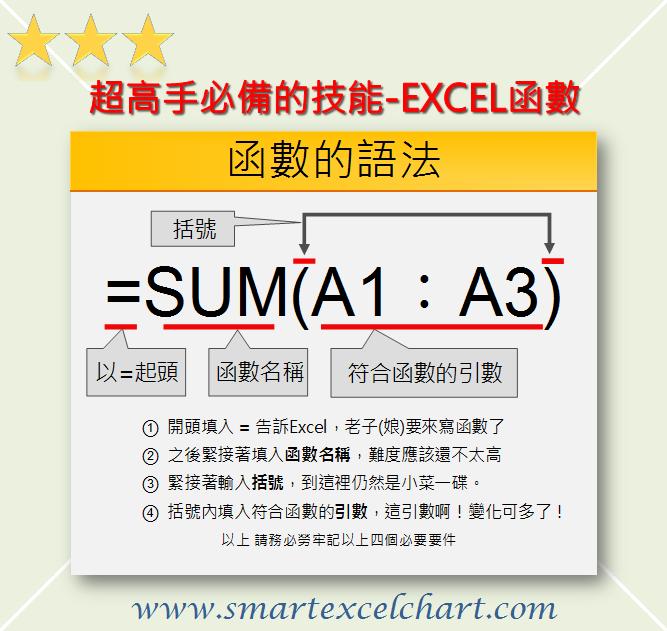 函數教學4