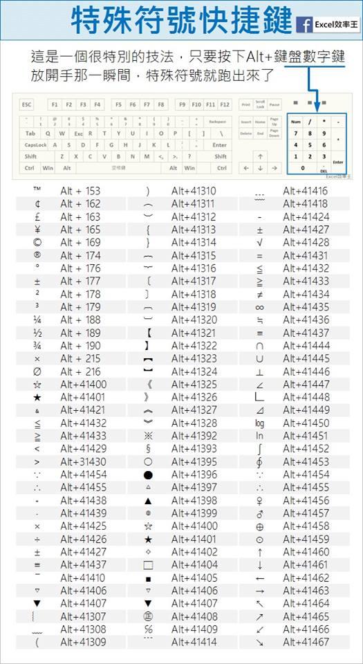 Excel特殊符號.jpg